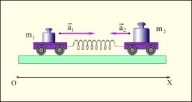 Инерция. 1 закон Ньютона. Инерциальные системы отсчёта - Справочник студента