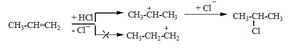 Статические и динамические электронные эффекты - Справочник студента