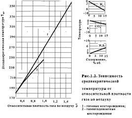 Критические параметры газа - Справочник студента