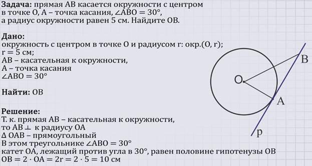 Касательная к окружности - Справочник студента