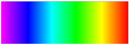 Микроскопическая картина распространения света в веществе - Справочник студента