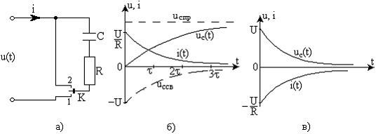 Переходные процессы в RC и LC цепях - Справочник студента