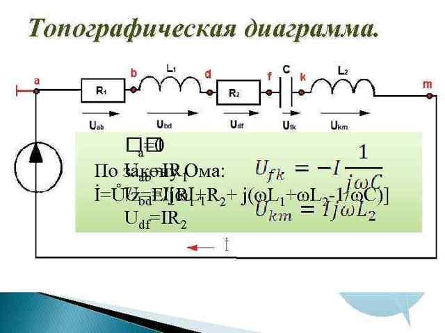 Переменный синусоидальный ток - Справочник студента