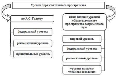 Функции и структура современной образовательной системы - Справочник студента