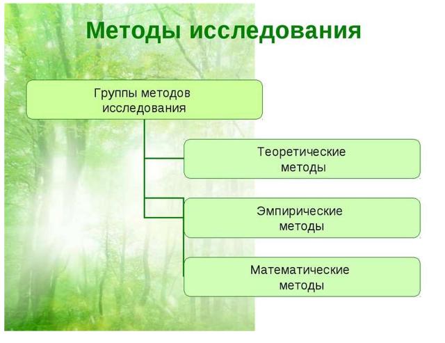 Исследовательские методы и методики - Справочник студента