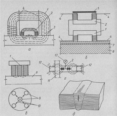 Магнитные материалы и их применение - Справочник студента