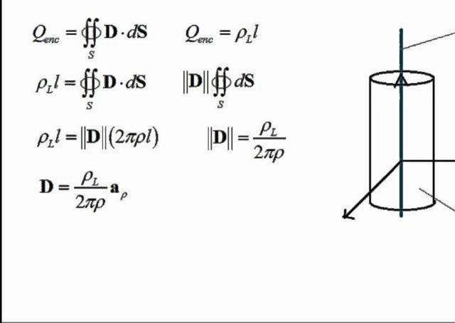 Поток вектора напряженности электрического поля - Справочник студента
