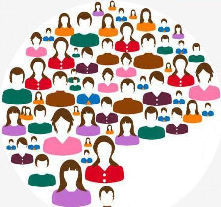 Типы организаций по взаимодействию подразделений - Справочник студента