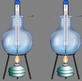 Количество теплоты. Теплоёмкость тела - Справочник студента