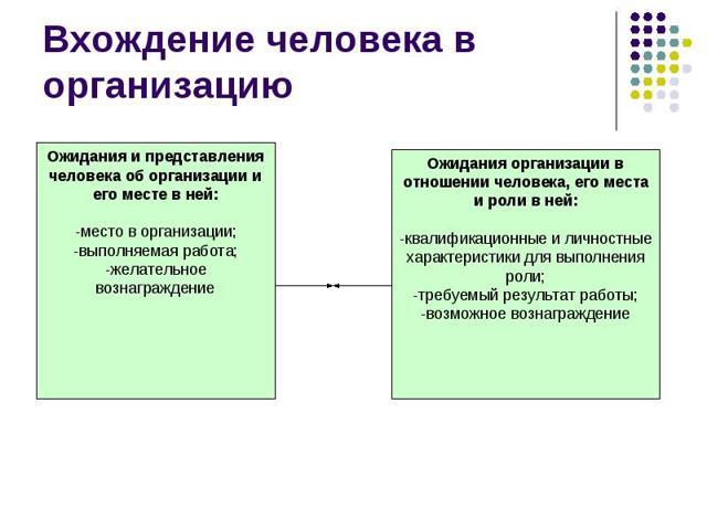 Обучение при вхождении в организацию - Справочник студента