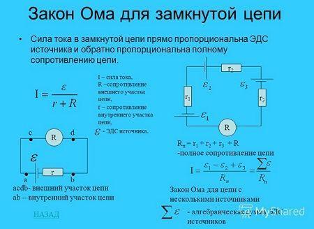 Закон Ома для замкнутой цепи - Справочник студента