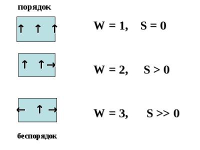 Первое начало термодинамики - Справочник студента