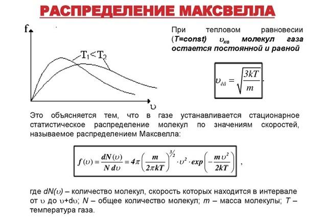 Основные физические величины молекулярной физики - Справочник студента
