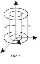 Уравнение Пуассона и математическая постановка задач электростатики - Справочник студента
