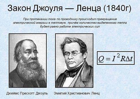 Законы Ома и Джоуля-Ленца в классической теории - Справочник студента