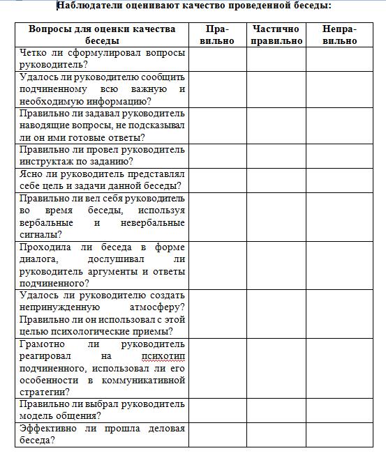 Методика организации и проведения деловой игры - Справочник студента