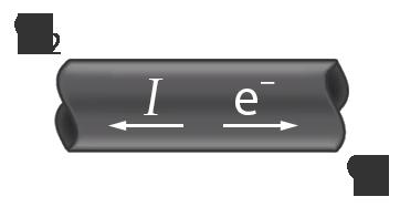 Закон Ома для участка цепи - Справочник студента