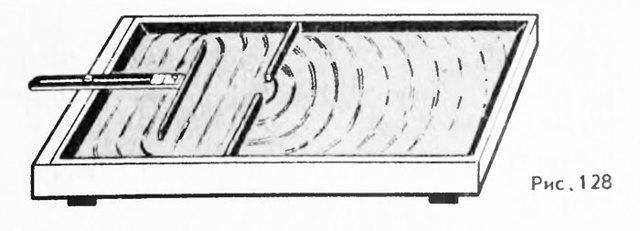 Дифракция на краю полубесконечного экрана - Справочник студента