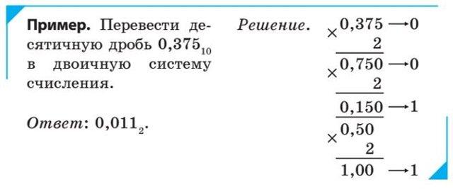Позиционные системы счисления - Справочник студента