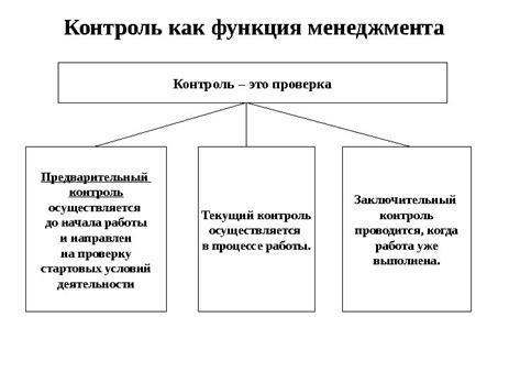 Анализ функций управления - Справочник студента