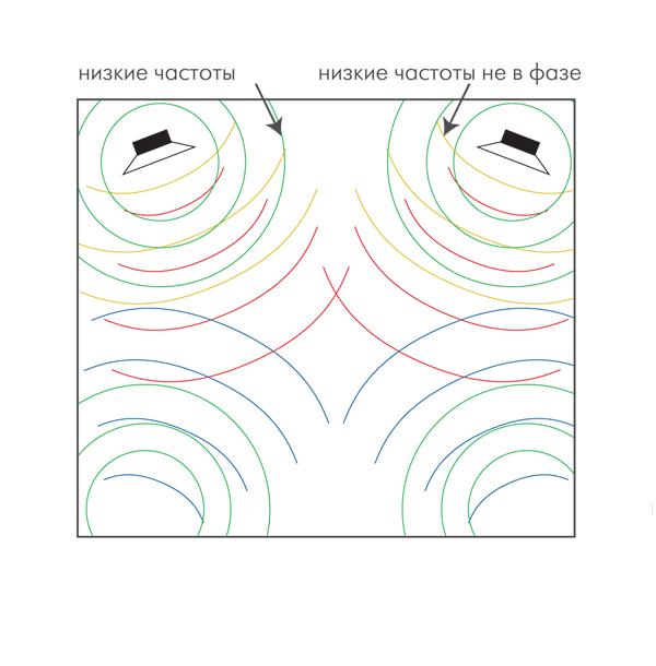 Стоячие световые волны - Справочник студента