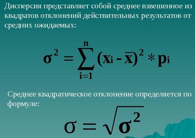 Дисперсия и ее свойства - Справочник студента