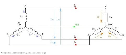 Трехфазный ток - Справочник студента