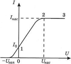 Корпускулярно-волновой дуализм - Справочник студента