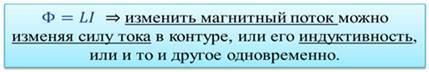 Коэффициент самоиндукции (индуктивность) контура - Справочник студента