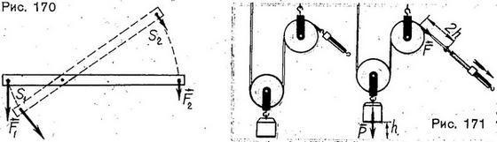 Простые машины. Золотое правило механики - Справочник студента