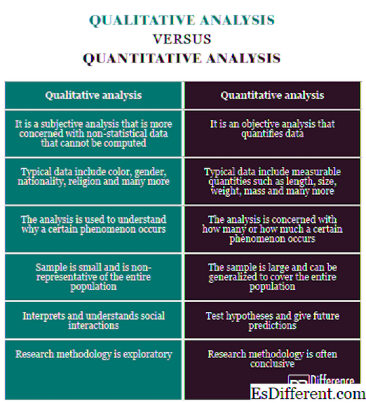 Количественный и качественный анализ - Справочник студента