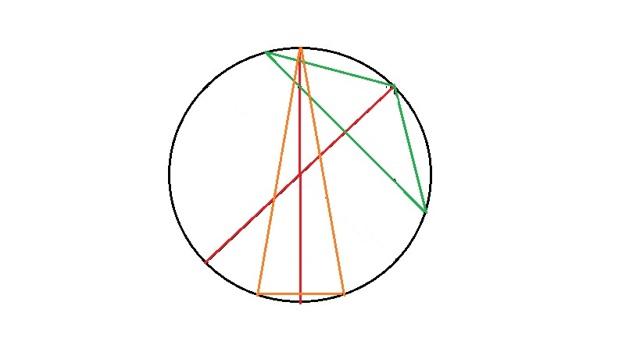 Радиус, круг и центр кривизны - Справочник студента