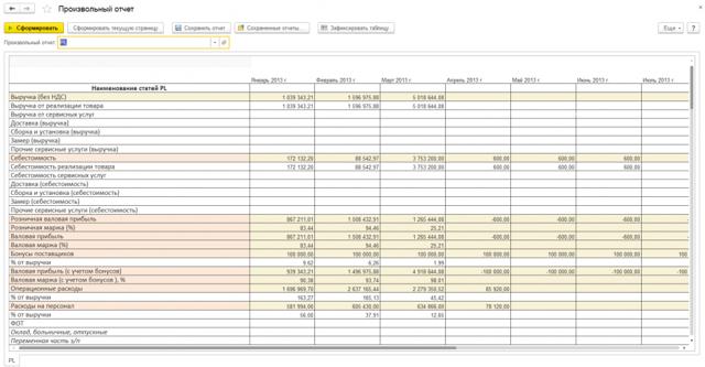 Место анализа в управленческом цикле - Справочник студента