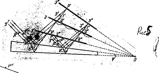 Полосы равной толщины и равного наклона - Справочник студента