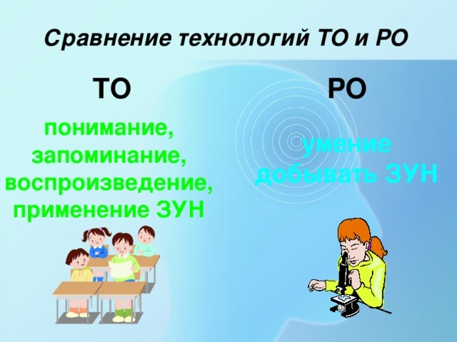 Развивающее обучение: система Л.В. Занкова и система Д. В. Эльконина - В.В. Давыдова - Справочник студента