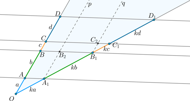 Средняя линия треугольника - Справочник студента