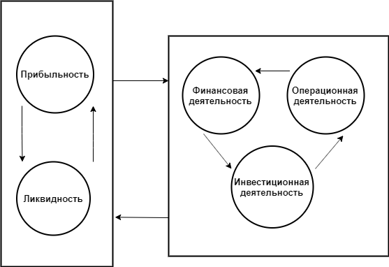Пользователи бухгалтерской информации - Справочник студента