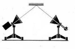 Поперечность электромагнитных волн - Справочник студента