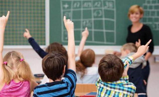 Функции и задачи педагогической науки - Справочник студента