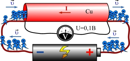 Сверхпроводимость - Справочник студента