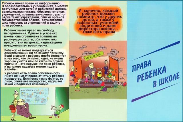 Права и обязанности ребенка - Справочник студента