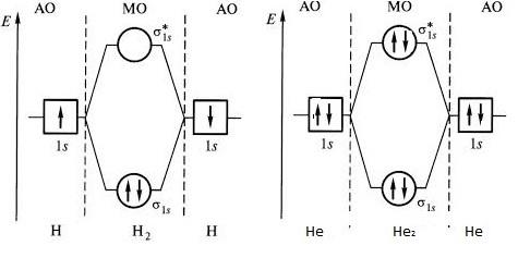 Молекулярные pi-орбитали - Справочник студента