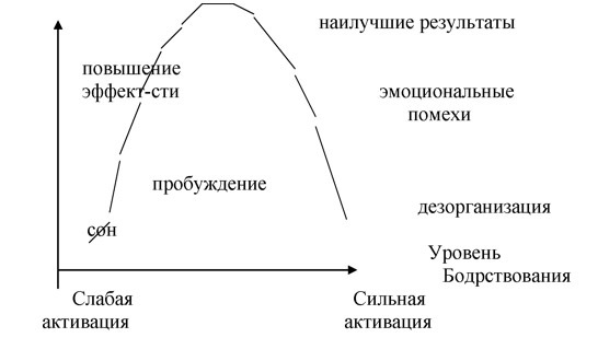 Психика и сознание - Справочник студента