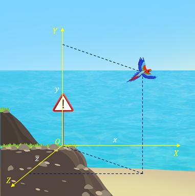 Траектория, длина пути, вектор перемещения - Справочник студента