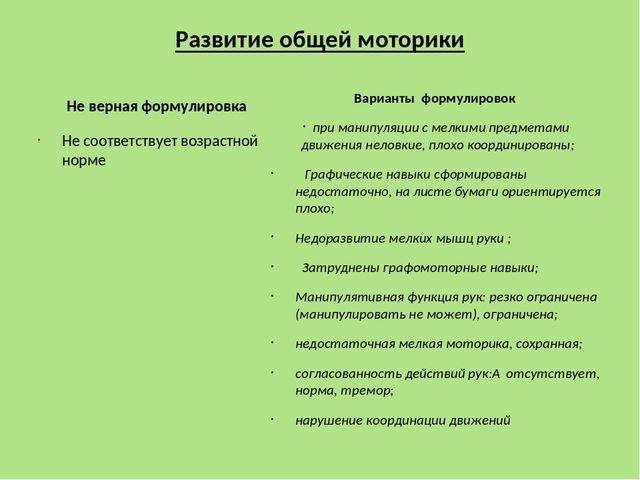 Виды представлений - Справочник студента