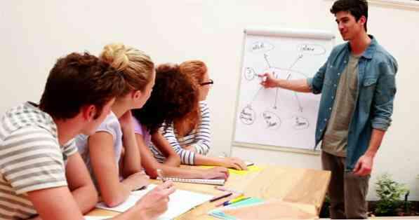 Модель «исследования – действия» - Справочник студента