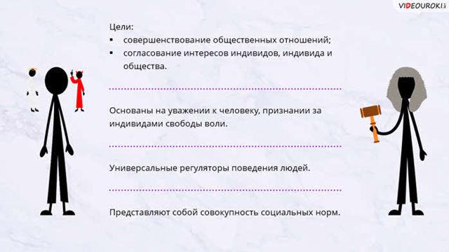 Право и мораль - Справочник студента