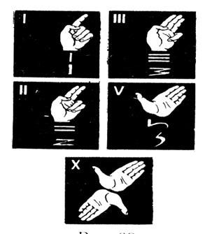 Римская система счисления - Справочник студента