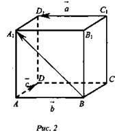 Умножение вектора на число - Справочник студента