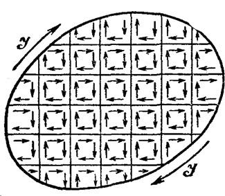 Молекулярные токи, их связь с вектором намагниченности - Справочник студента